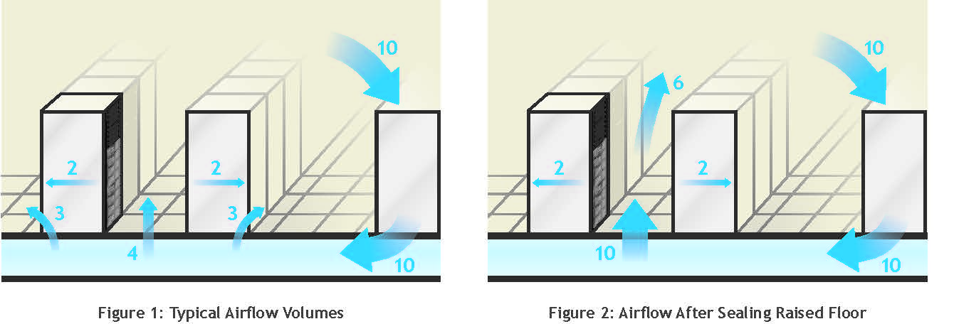 Room Air Conditioner Design