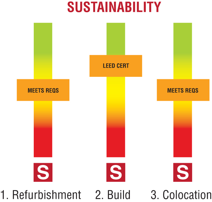 case study sustainability reporting