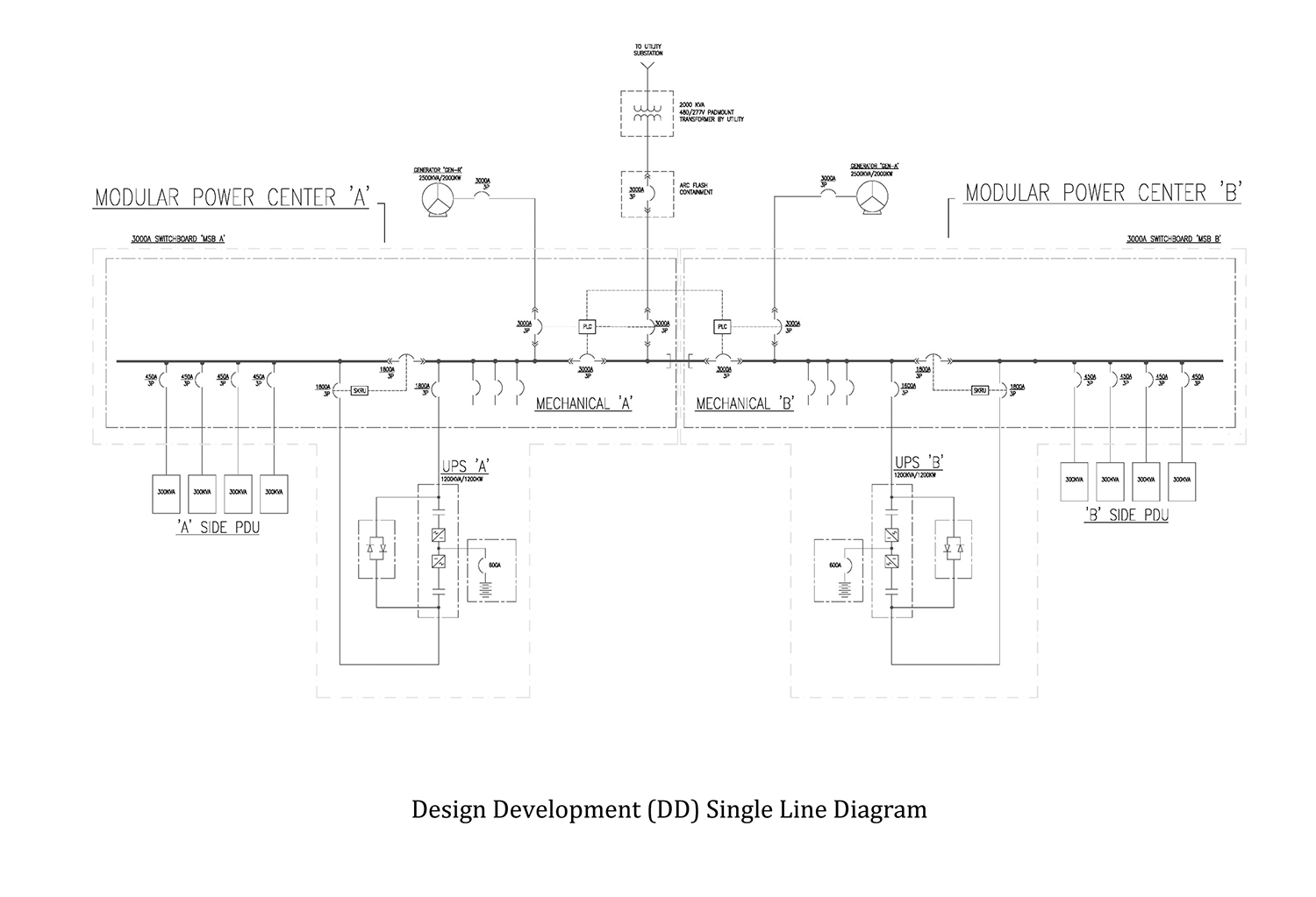 design-development-single-line-diagram