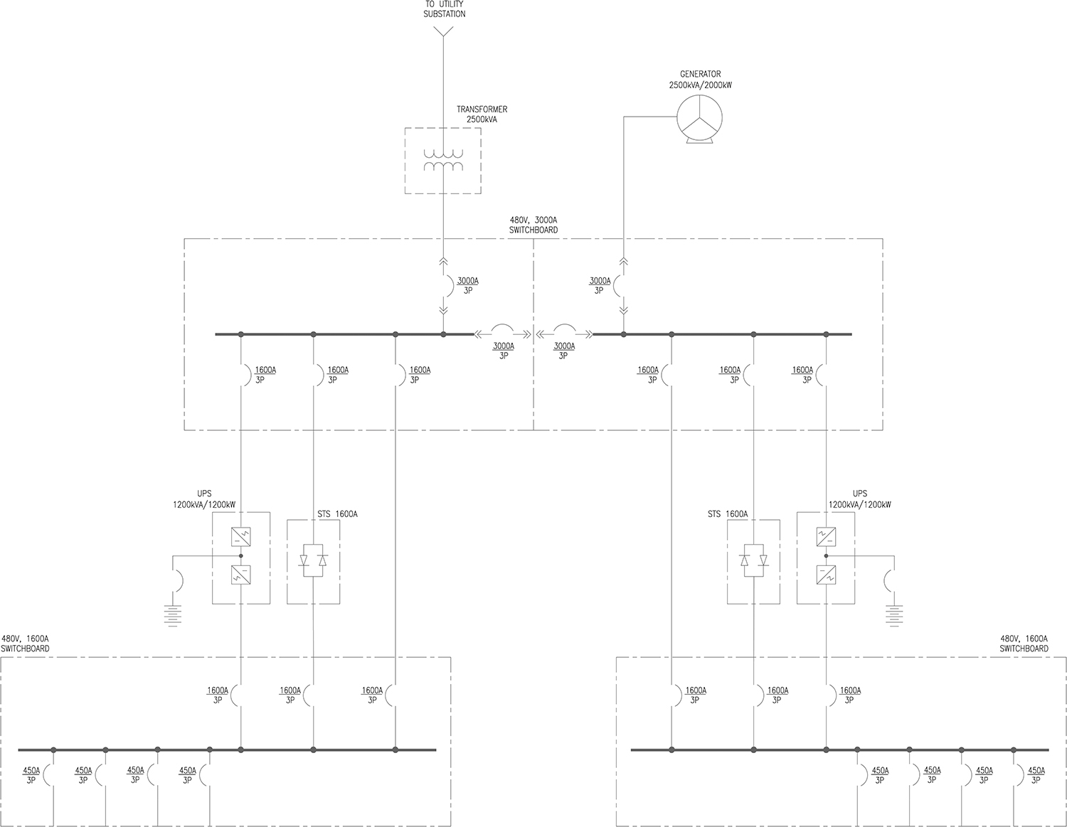 schematic-design-single-line-diagram