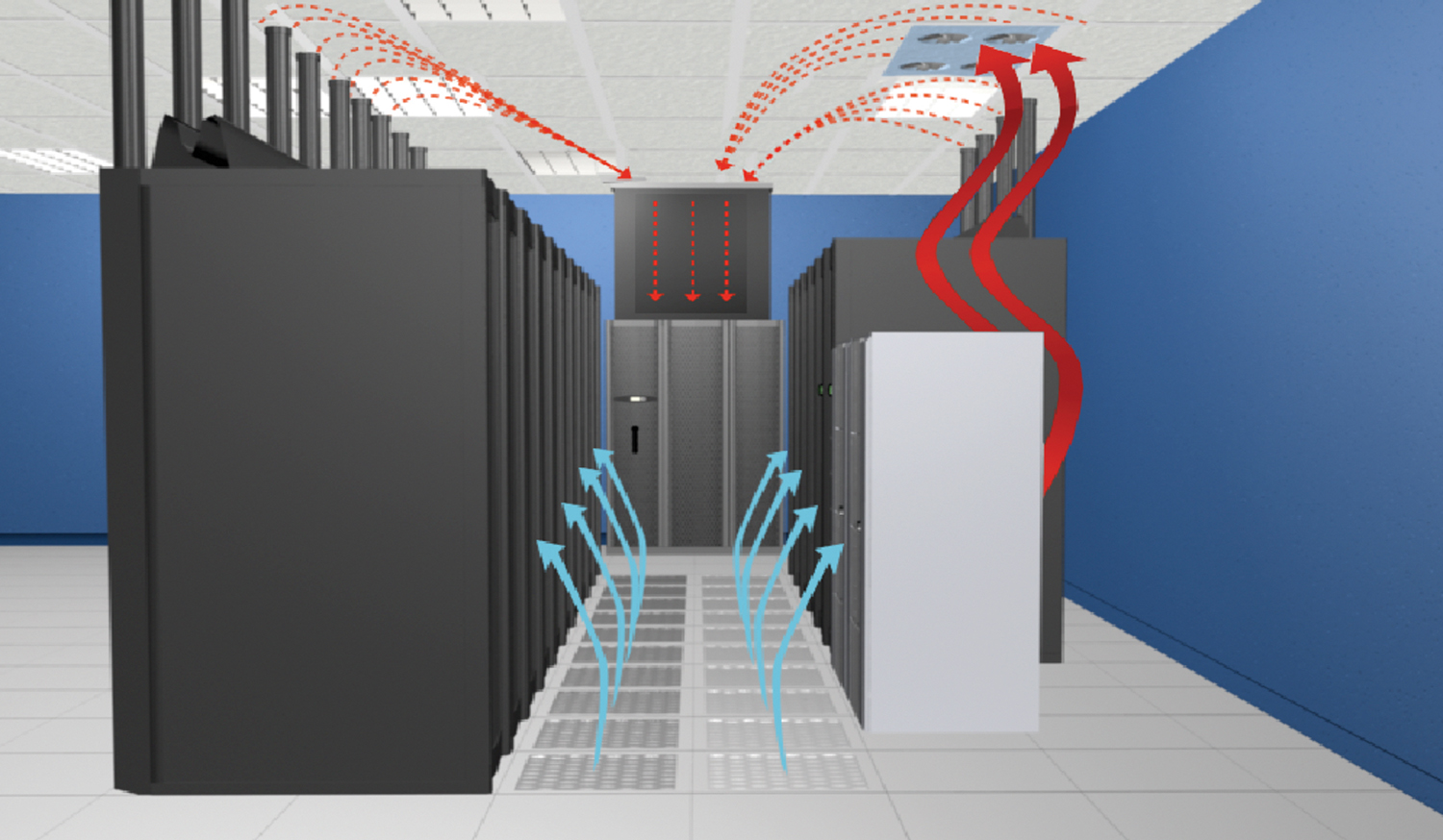 Performance Exhaust Systems >> Data Center Cooling: CRAC/CRAH redundancy, capacity, and selection metrics - Uptime Institute Blog