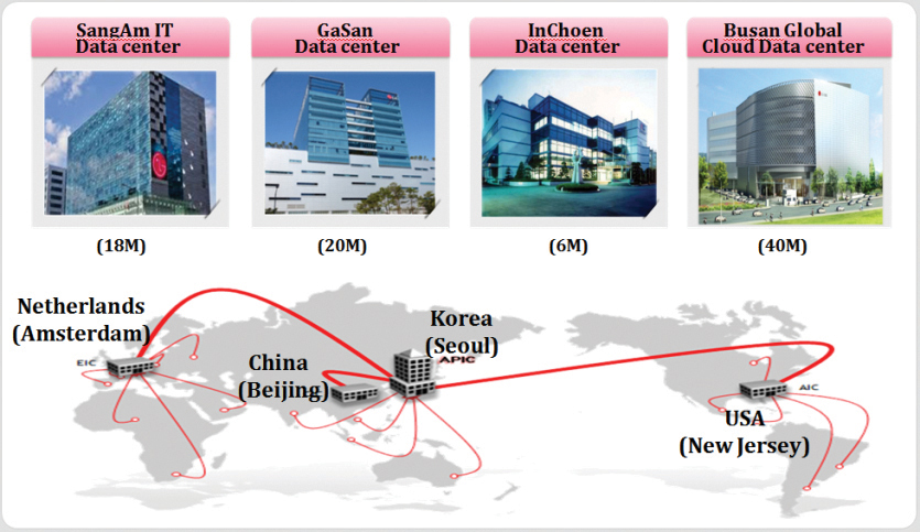 Figure 1. LG CNS data centers worldwide