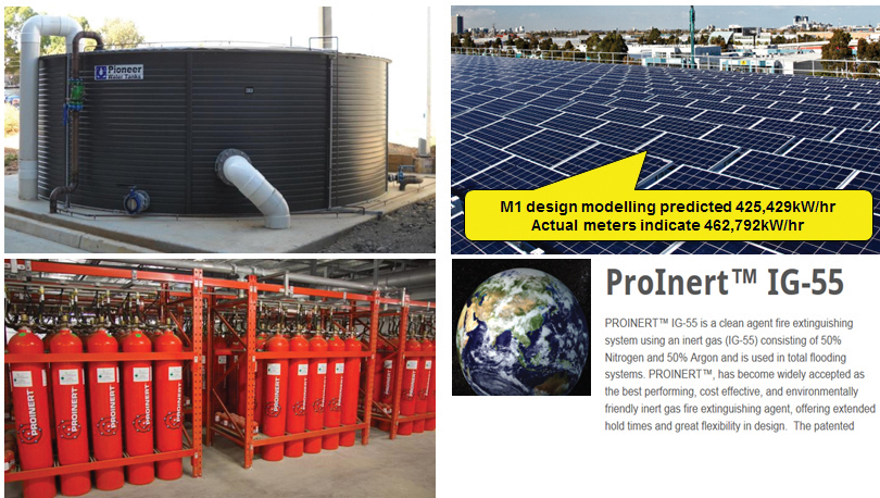 Figure 16. Rainwater, environmentally friendly inert gas fire-suppression and solar power generation innovations