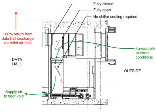 Figure 11d