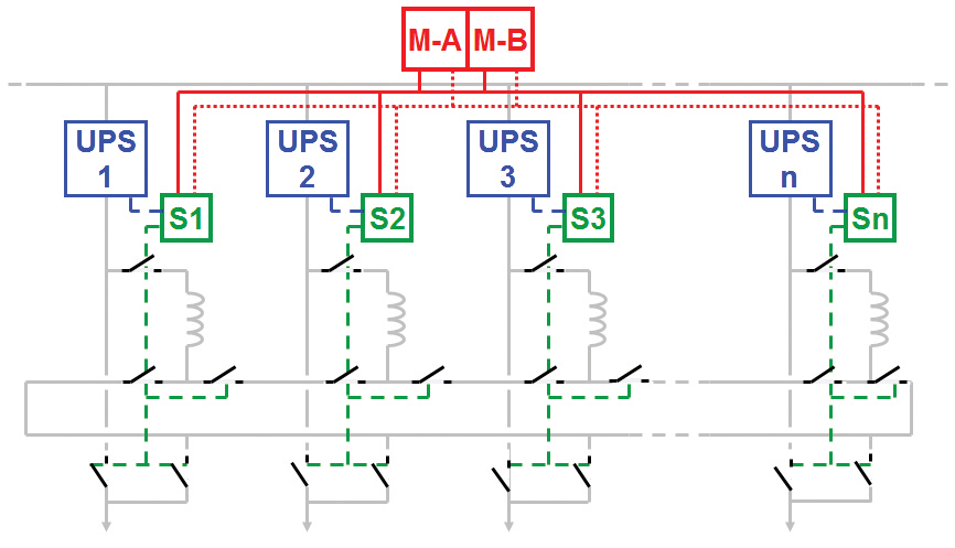 Figure 7. Concurrently maintainable electrical design utilized in NEXTDC's facilities