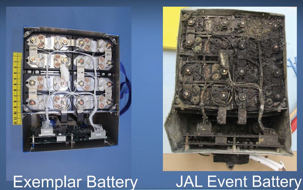 Figure 1a. (Left) NTSB photo of the burned auxiliary power unit battery from a JAL Boeing 787 that caught fire on January 7, 2013 at Boston¹s Logan International Airport. Photo credit: By National Transportation Safety Board (NTSB) [Public domain], via Wikimedia Commons. Figure 1b. (Right) A side-by-side comparison of an original Boeing Dreamliner (787) battery compared and a damaged Japan Air Lines battery. Photo credit: By National Transportation Safety Board (NTSB) [Public domain], via Wikimedia Commons.