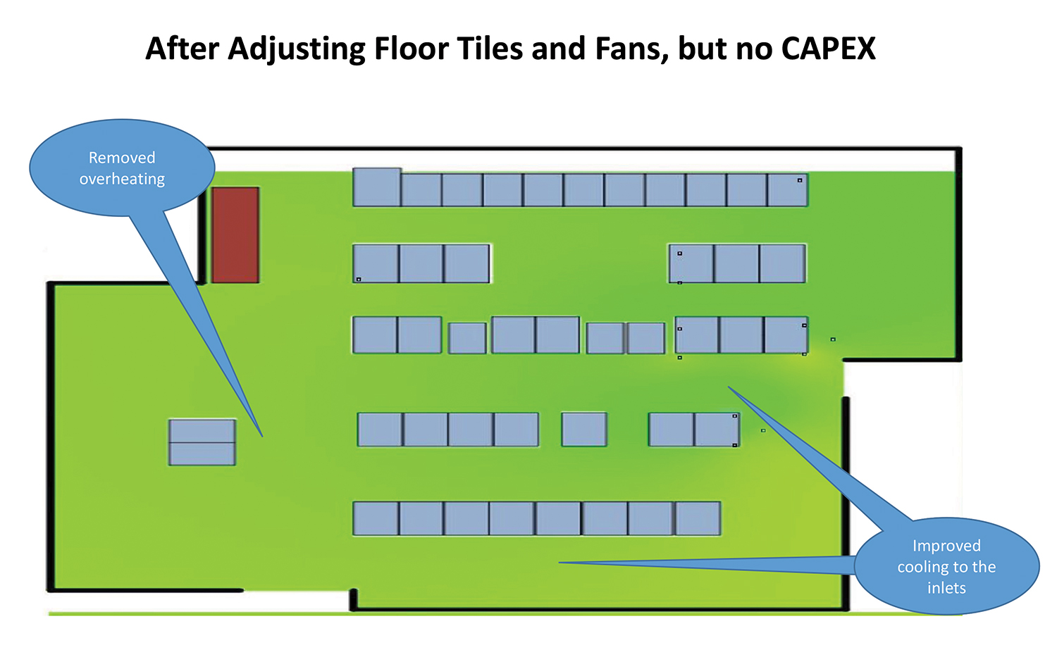Figure 4. Raytheon believes that sustainability programs tend to pay for themselves, as in this hypothetical in which adjusting floor tiles and fans improved energy efficiency with no capital expenditure.