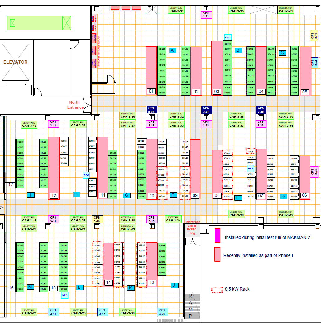 Figure 13. Cold Aisle floor layout