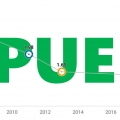 The Trend of PUE in 2019