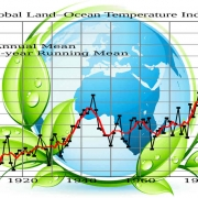 Climate Change and Digital Infrastructure